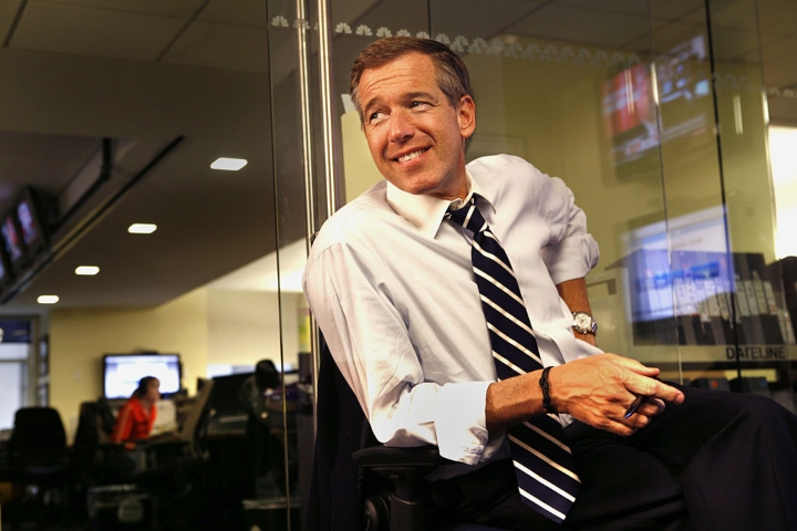 Surprising Salaries Your Favorite News Anchors Earn